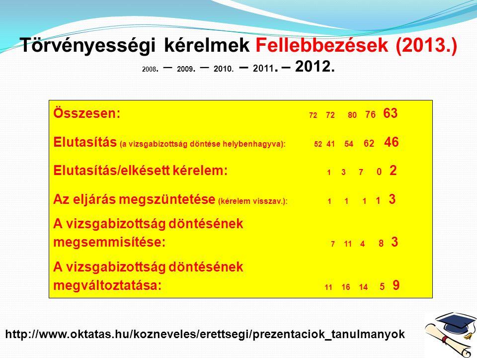 Törvényességi kérelmek Fellebbezések (2013.) 2008. – 2009. – 2010. – 2011. – 2012. Összesen: 72 72 80 76 63 Elutasítás (a vizsgabizottság döntése hely