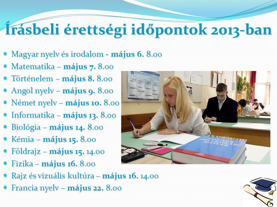 Írásbeli érettségi időpontok 2013-ban Magyar nyelv és irodalom - május 6. 8.00 Magyar nyelv és irodalom - május 6. 8.00 Matematika – május 7. 8.00 Mat