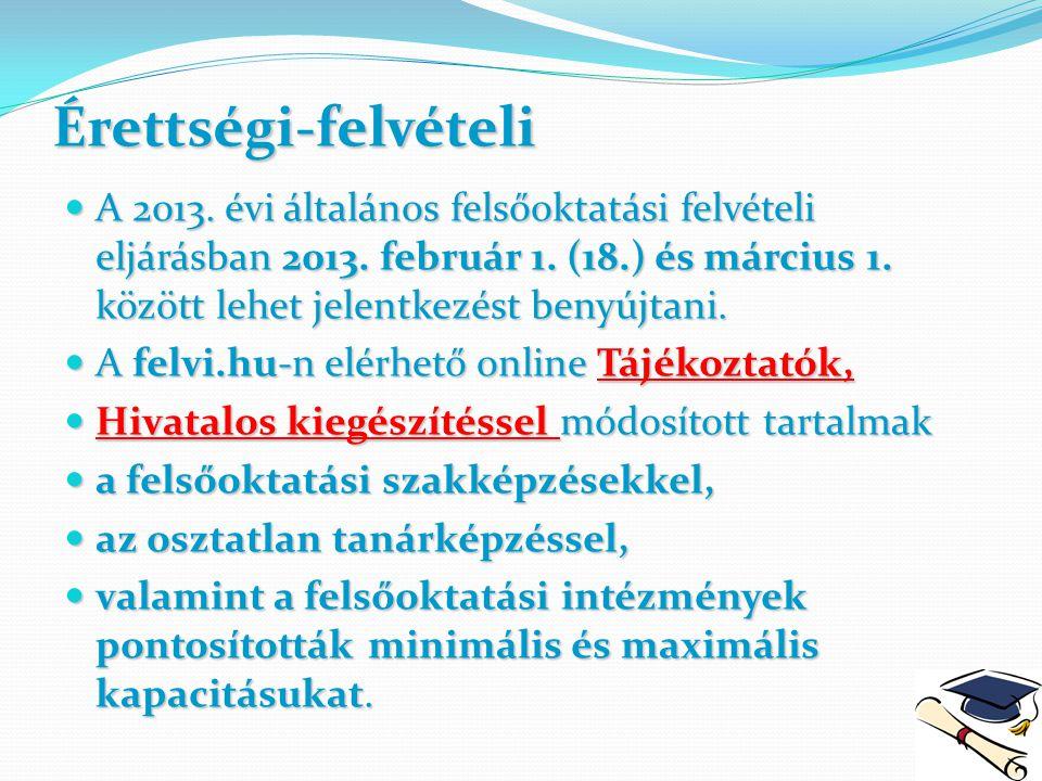 Érettségi-felvételi A 2013. évi általános felsőoktatási felvételi eljárásban 2013. február 1. (18.) és március 1. között lehet jelentkezést benyújtani