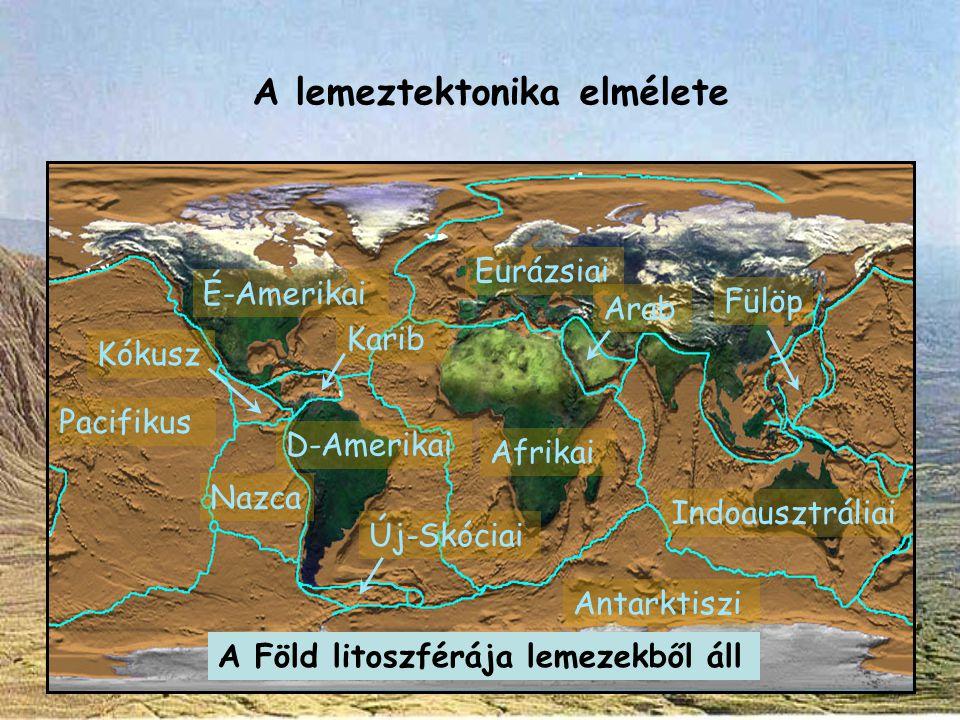 A lemeztektonika elmélete A Föld litoszférája lemezekből áll Eurázsiai É-Amerikai D-Amerikai Afrikai Indoausztráliai Antarktiszi Pacifikus Arab Fülöp