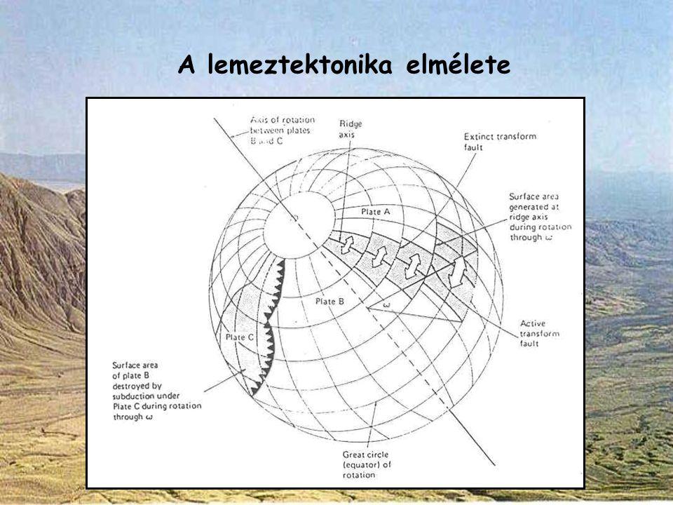 A lemeztektonika elmélete A lemezmozgások kinematikája