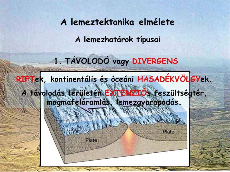 A lemeztektonika elmélete A lemezhatárok típusai 1. TÁVOLODÓ vagy DIVERGENS RIFTek, kontinentális és óceáni HASADÉKVÖLGYek. A távolodás területén EXTE