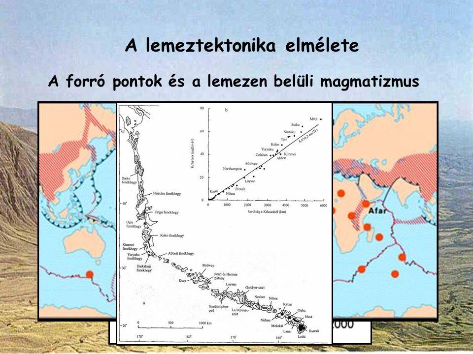 A lemeztektonika elmélete A forró pontok és a lemezen belüli magmatizmus