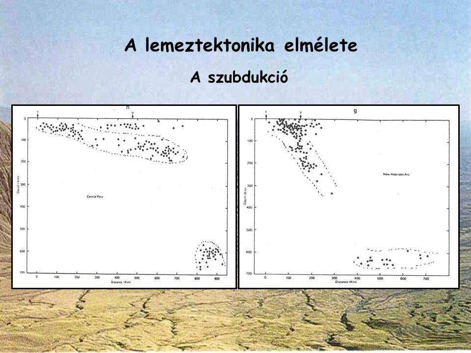 A lemeztektonika elmélete A szubdukció
