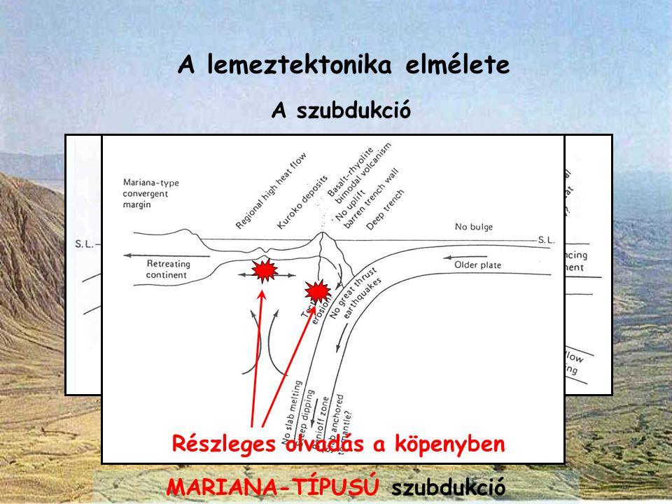A lemeztektonika elmélete A szubdukció CHILEI (ANDESI)-TÍPUSÚ szubdukció MARIANA-TÍPUSÚ szubdukció Részleges olvadás a köpenyben