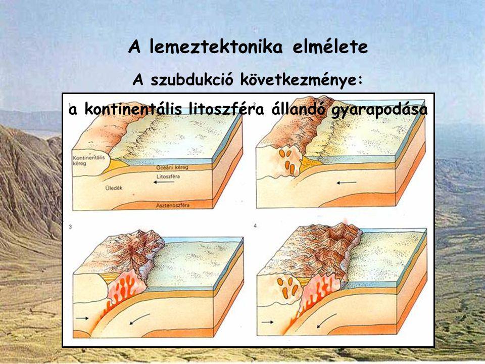 A lemeztektonika elmélete A szubdukció következménye: a kontinentális litoszféra állandó gyarapodása
