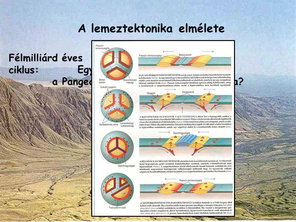 Egyedi volt-e vagy ismétlődik a Pangea összeállása és szétszakadása? Félmilliárd éves ciklus: A lemeztektonika elmélete A szuperkontinens-ciklus