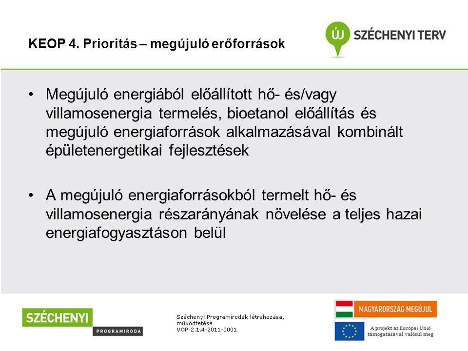 KEOP 4. Prioritás – megújuló erőforrások Megújuló energiából előállított hő- és/vagy villamosenergia termelés, bioetanol előállítás és megújuló energi