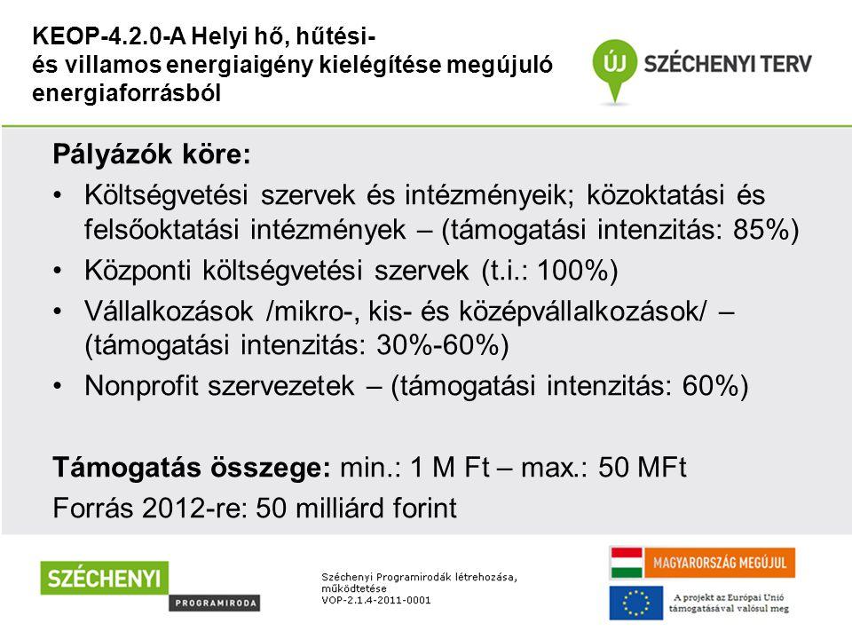 KEOP-4.2.0-A Helyi hő, hűtési- és villamos energiaigény kielégítése megújuló energiaforrásból Pályázók köre: Költségvetési szervek és intézményeik; kö