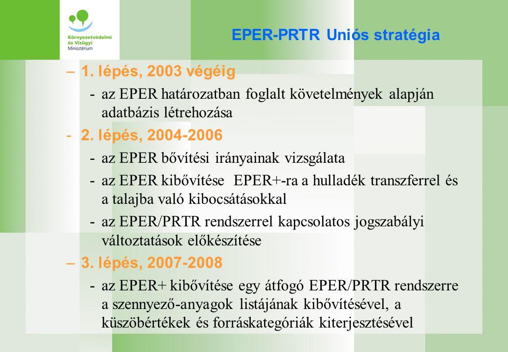 E-PRTR rendelet 1.