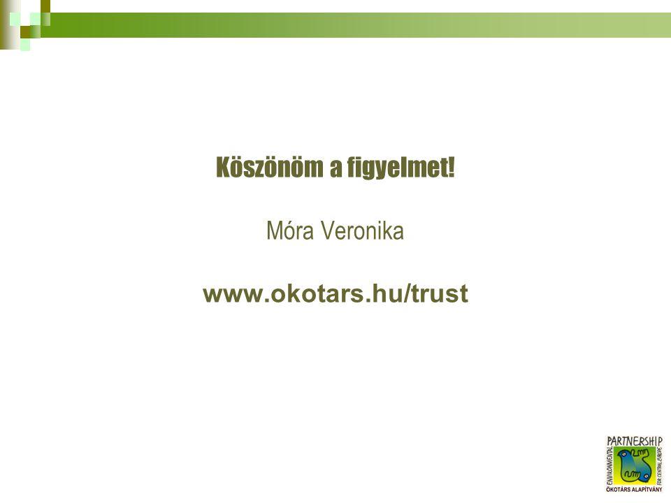 Köszönöm a figyelmet! Móra Veronika www.okotars.hu/trust