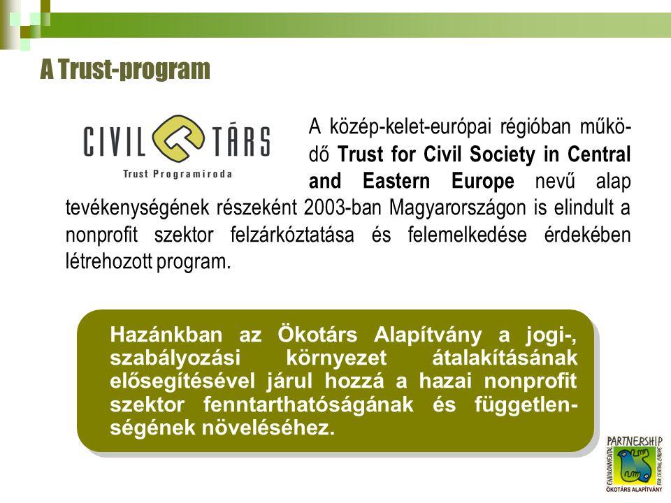 A magyar nonprofit jogrendszer átalakítására tett javaslatainkkal, kezdeményezéseinkkel célunk, hogy a szektor sajátos érdekeit középpontba állító, a hazai civil szektor tényleges fenntart-hatóságához hozzájáruló jogszabályok jöjjenek létre.