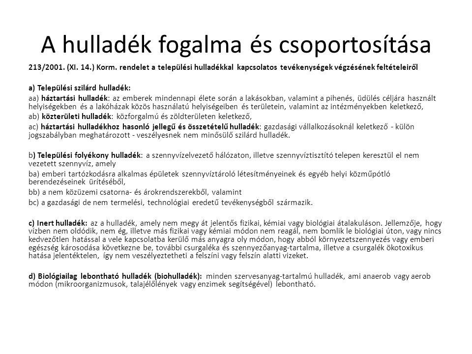 A hulladék fogalma és csoportosítása 213/2001. (XI. 14.) Korm. rendelet a települési hulladékkal kapcsolatos tevékenységek végzésének feltételeiről a)