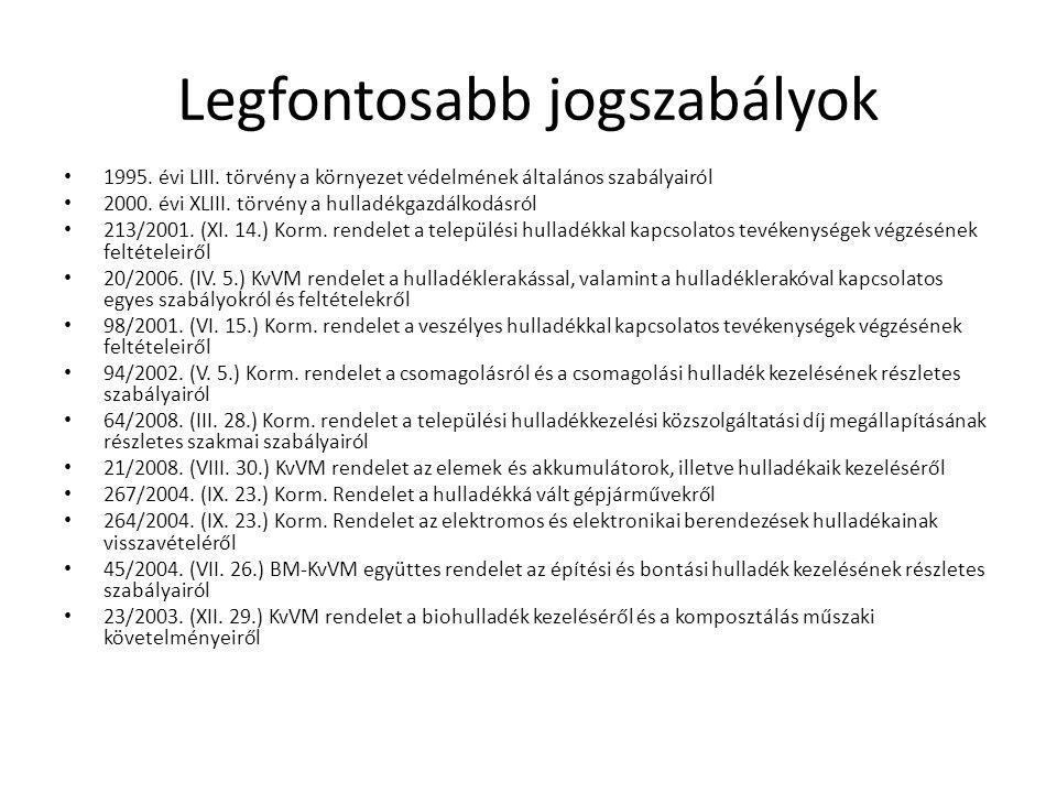 Legfontosabb jogszabályok 1995.évi LIII.