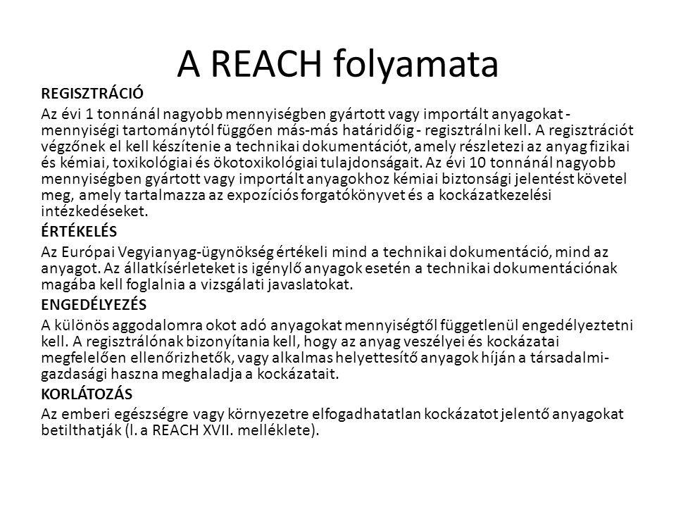 A REACH folyamata REGISZTRÁCIÓ Az évi 1 tonnánál nagyobb mennyiségben gyártott vagy importált anyagokat - mennyiségi tartománytól függően más-más hatá