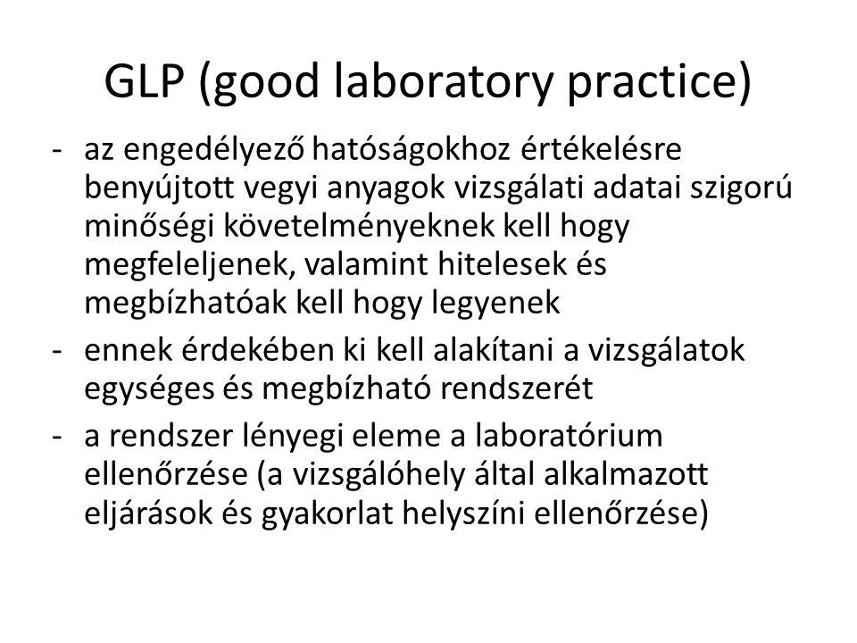 GLP (good laboratory practice) -az engedélyező hatóságokhoz értékelésre benyújtott vegyi anyagok vizsgálati adatai szigorú minőségi követelményeknek k