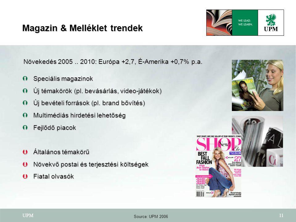 UPM11  Speciális magazinok  Új témakörök (pl. bevásárlás, video-játékok)  Új bevételi források (pl. brand bővítés)  Multimédiás hirdetési lehetősé