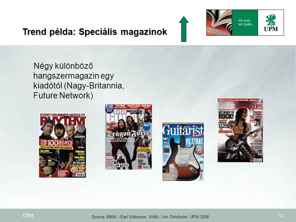 UPM12 Source: INMA / Earl Wilkinson, WAN / Jim Chrisholm, UPM 2006 Trend példa: Speciális magazinok Négy különböző hangszermagazin egy kiadótól (Nagy-