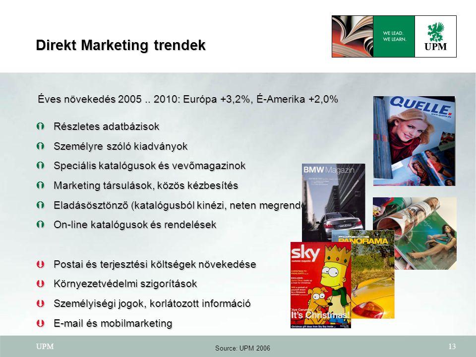UPM13  Részletes adatbázisok  Személyre szóló kiadványok  Speciális katalógusok és vevőmagazinok  Marketing társulások, közös kézbesítés  Eladásö