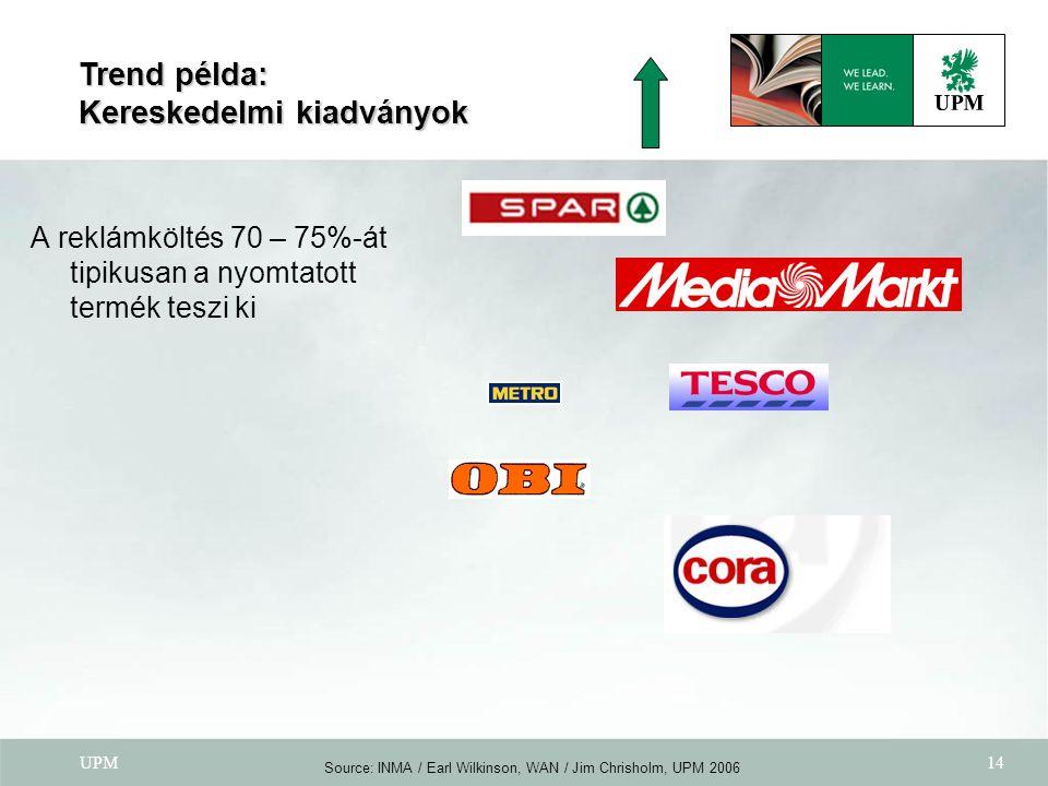 UPM14 Source: INMA / Earl Wilkinson, WAN / Jim Chrisholm, UPM 2006 Trend példa: Kereskedelmi kiadványok A reklámköltés 70 – 75%-át tipikusan a nyomtat