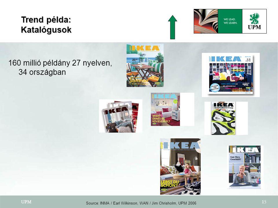 UPM15 Source: INMA / Earl Wilkinson, WAN / Jim Chrisholm, UPM 2006 Trend példa: Katalógusok 160 millió példány 27 nyelven, 34 országban