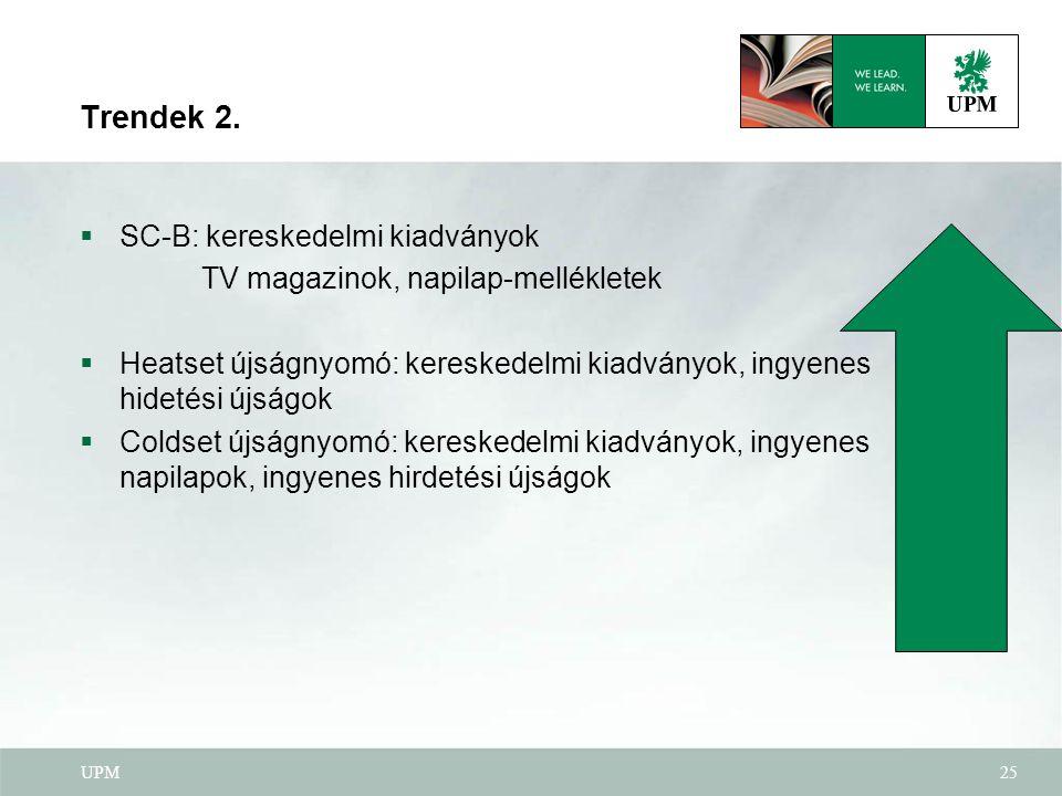 UPM25 Trendek 2.  SC-B: kereskedelmi kiadványok TV magazinok, napilap-mellékletek  Heatset újságnyomó: kereskedelmi kiadványok, ingyenes hidetési új