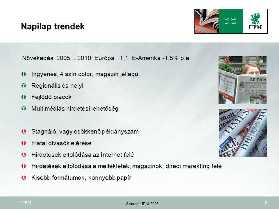 UPM8  Ingyenes, 4 szín color, magazin jellegű  Regionális és helyi  Fejlődő piacok  Multimédiás hirdetési lehetőség  Stagnáló, vagy csökkenő péld