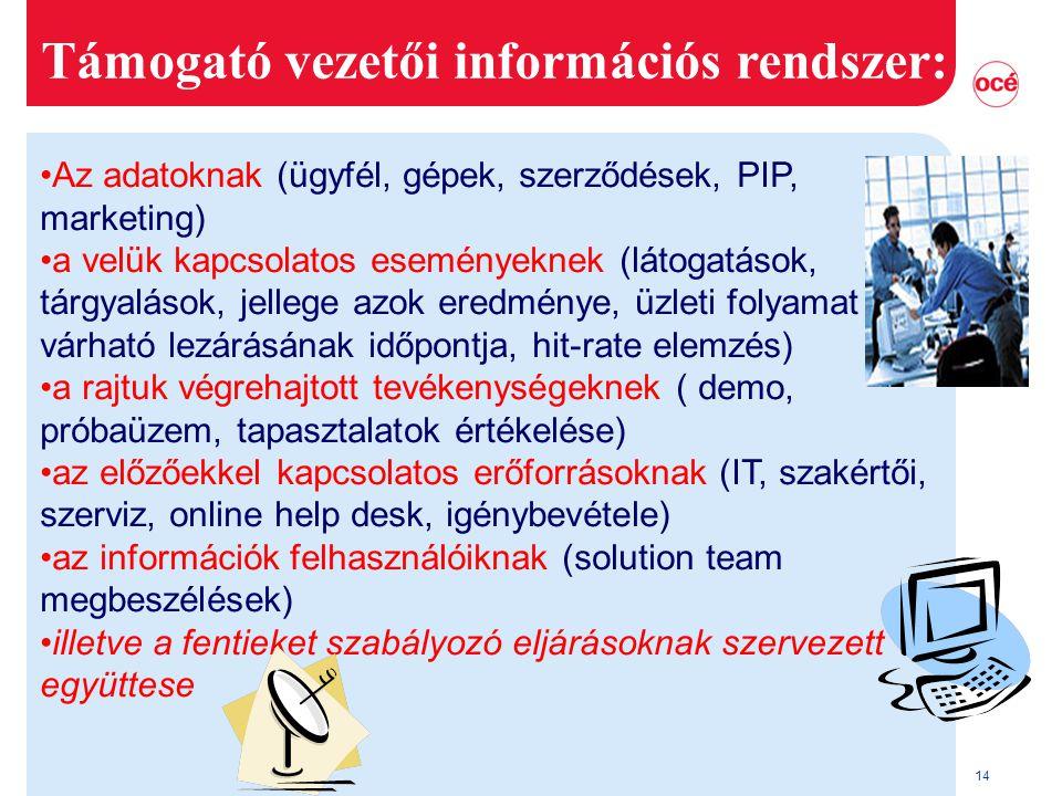 14 Támogató vezetői információs rendszer: Az adatoknak (ügyfél, gépek, szerződések, PIP, marketing) a velük kapcsolatos eseményeknek (látogatások, tárgyalások, jellege azok eredménye, üzleti folyamat várható lezárásának időpontja, hit-rate elemzés) a rajtuk végrehajtott tevékenységeknek ( demo, próbaüzem, tapasztalatok értékelése) az előzőekkel kapcsolatos erőforrásoknak (IT, szakértői, szerviz, online help desk, igénybevétele) az információk felhasználóiknak (solution team megbeszélések) illetve a fentieket szabályozó eljárásoknak szervezett együttese