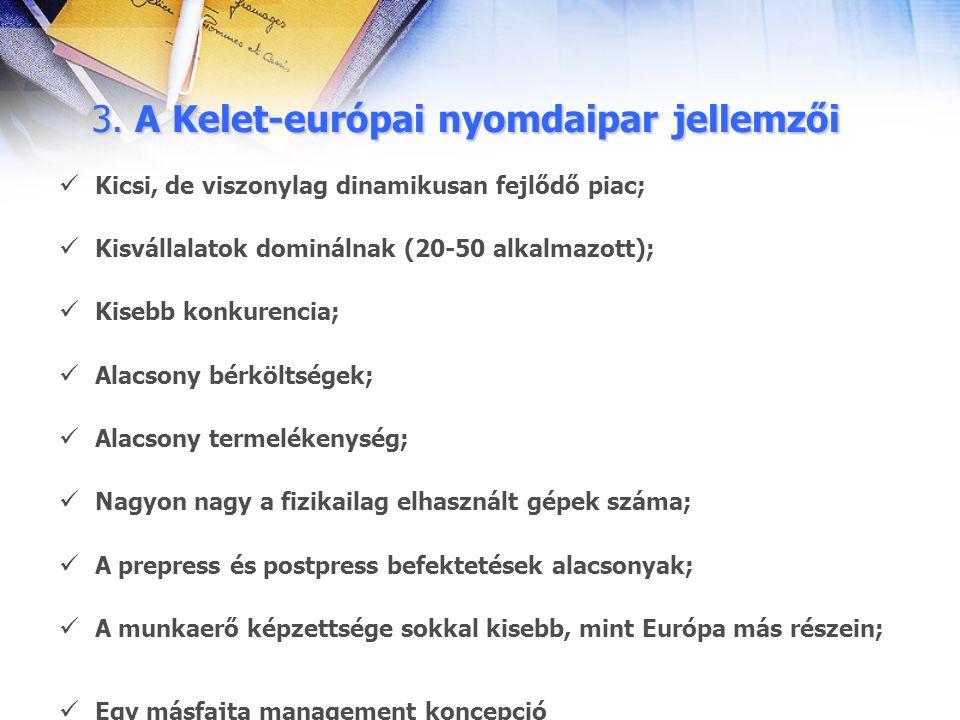 3. A Kelet-európai nyomdaipar jellemzői Kicsi, de viszonylag dinamikusan fejlődő piac; Kisvállalatok dominálnak (20-50 alkalmazott); Kisebb konkurenci
