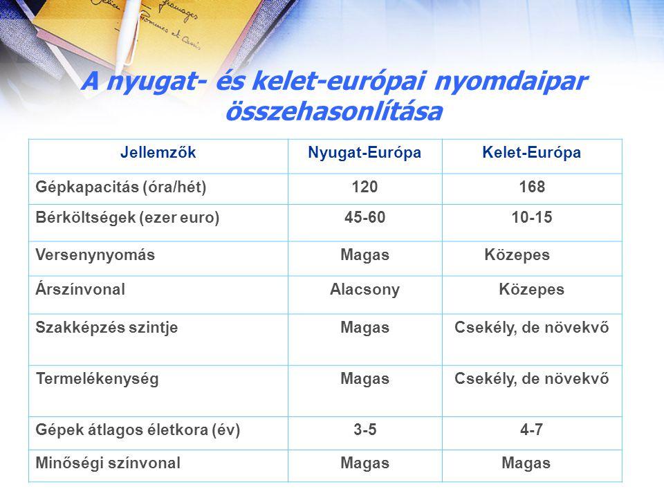 A nyugat- és kelet-európai nyomdaipar összehasonlítása JellemzőkNyugat-EurópaKelet-Európa Gépkapacitás (óra/hét)120168 Bérköltségek (ezer euro)45-6010
