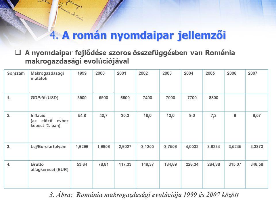 4. A román nyomdaipar jellemzői  A nyomdaipar fejlődése szoros összefüggésben van Románia makrogazdasági evolúciójával SorszámMakrogazdasági mutatók