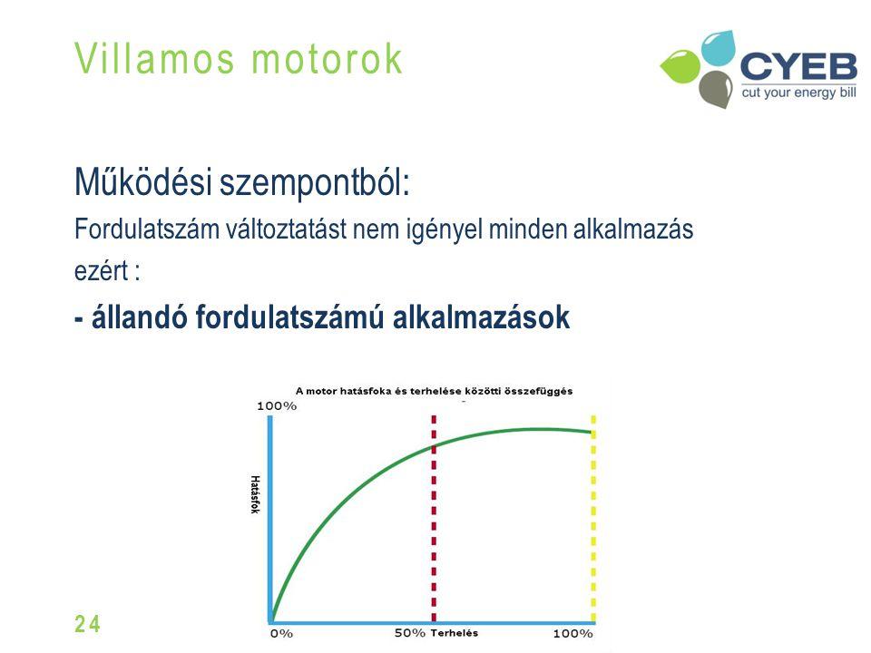 A villamos motorok elterjedésének oka, használati előnyök: Olcsó, egyszerű, alacsony karbantartási igényű A felhasználás helyén maximálisan környezetb