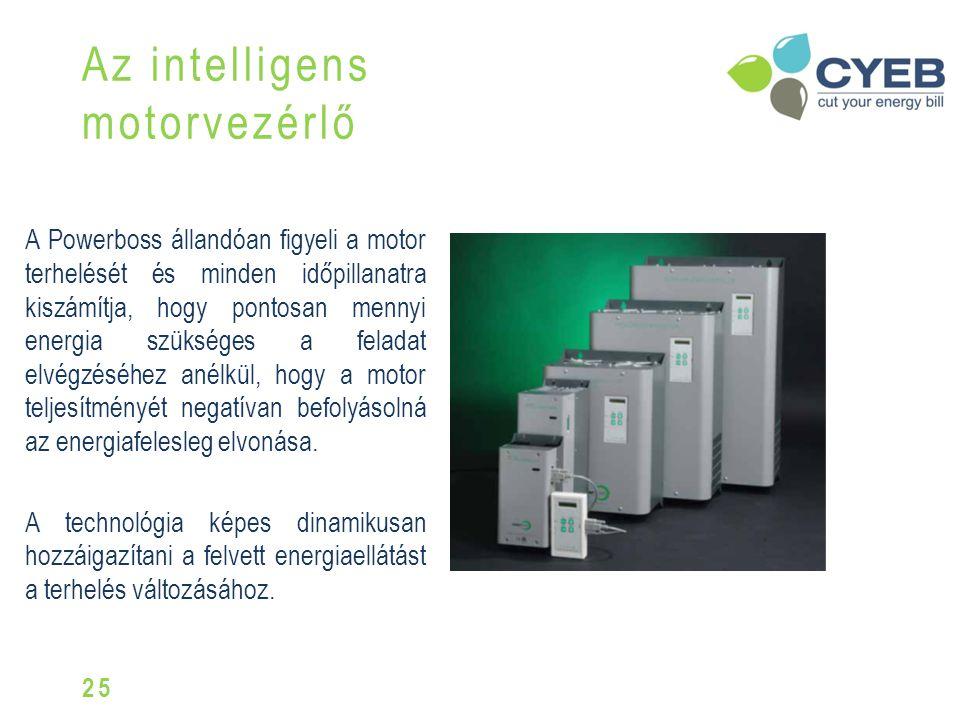 Működési szempontból: Fordulatszám változtatást nem igényel minden alkalmazás ezért : - állandó fordulatszámú alkalmazások Villamos motorok 24