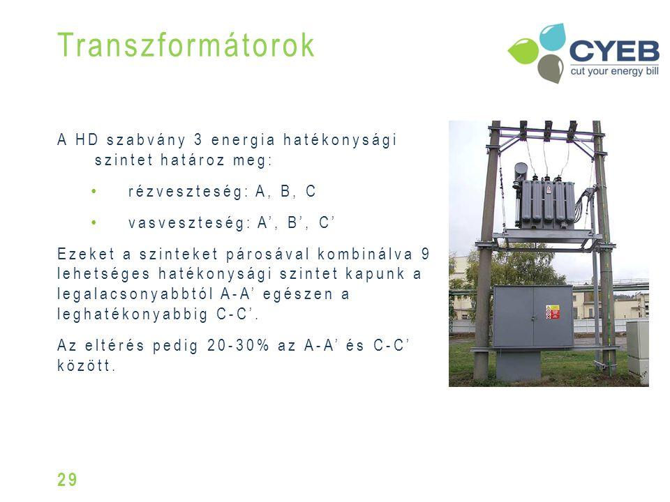 Rendszerhasználati díjak – KÖF vs KIF 28 Saját transzformátor (beruházás) Transzformátor vesztesége Karbantartás Hibaelhárítás