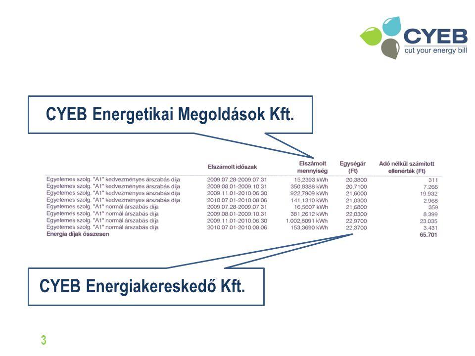 2 CYEB Energiakereskedő Kft. CYEB Energetikai Megoldások Kft.