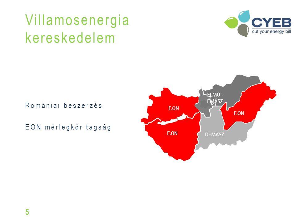 Villamosenergia kereskedelem 5 Romániai beszerzés EON mérlegkör tagság