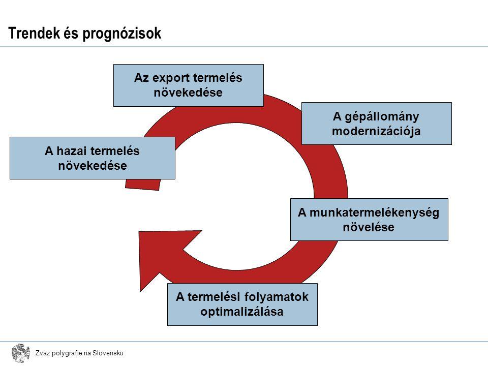 Zväz polygrafie na Slovensku Trendek és prognózisok A termelési folyamatok optimalizálása A munkatermelékenység növelése A gépállomány modernizációja