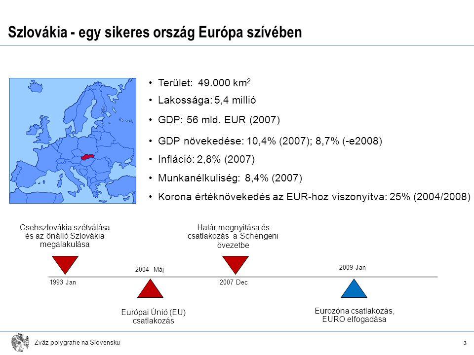 Zväz polygrafie na Slovensku Szlovákia - egy sikeres ország Európa szívében 3 Csehszlovákia szétválása és az önálló Szlovákia megalakulása Európai Úni