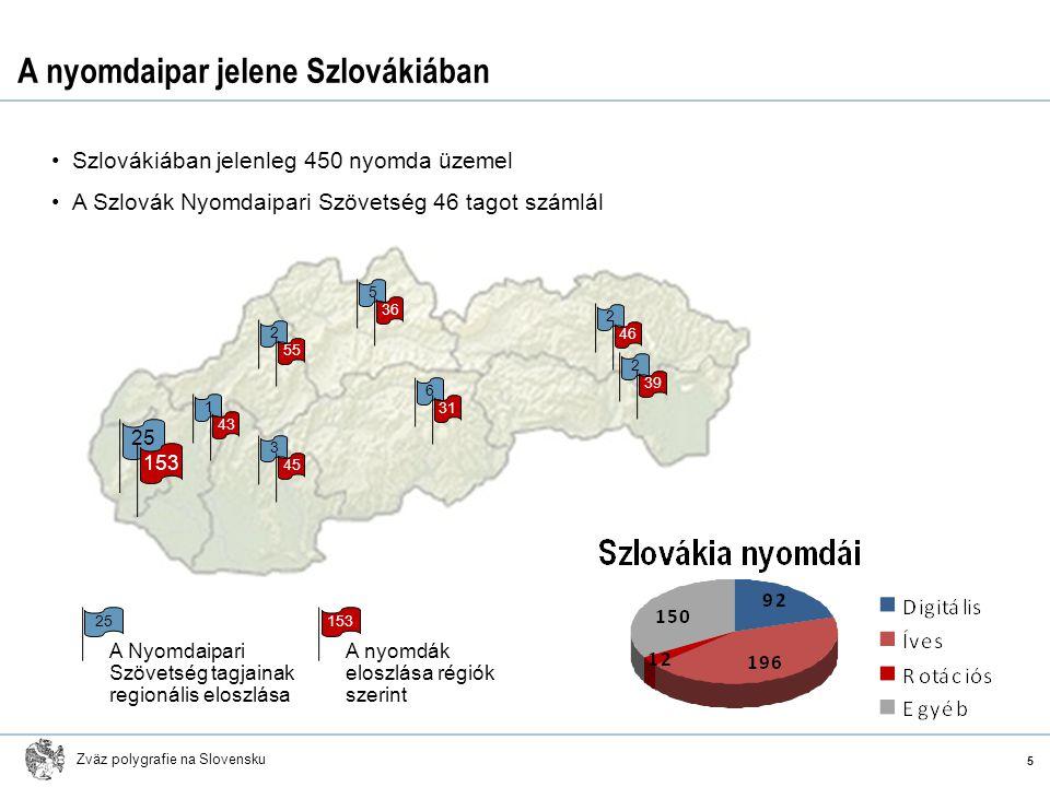 Zväz polygrafie na Slovensku A nyomdaipar jelene Szlovákiában 5 25 2135622 A Nyomdaipari Szövetség tagjainak regionális eloszlása Szlovákiában jelenle