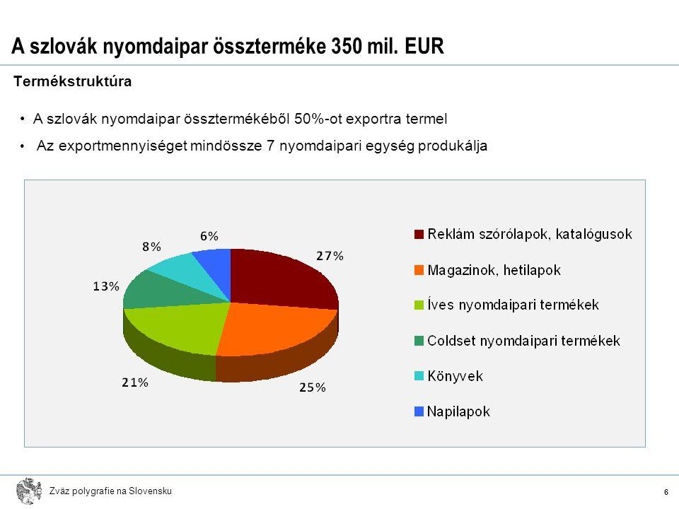 Zväz polygrafie na Slovensku A szlovák nyomdaipar összterméke 350 mil. EUR 6 Termékstruktúra A szlovák nyomdaipar össztermékéből 50%-ot exportra terme
