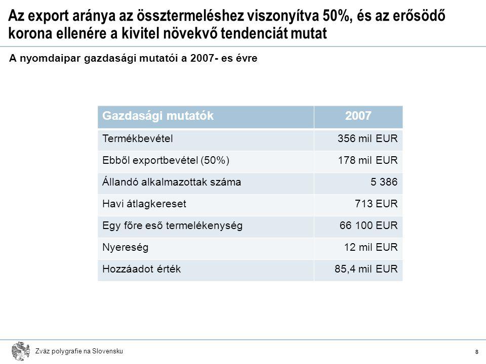 Zväz polygrafie na Slovensku Az export aránya az össztermeléshez viszonyítva 50%, és az erősödő korona ellenére a kivitel növekvő tendenciát mutat A n