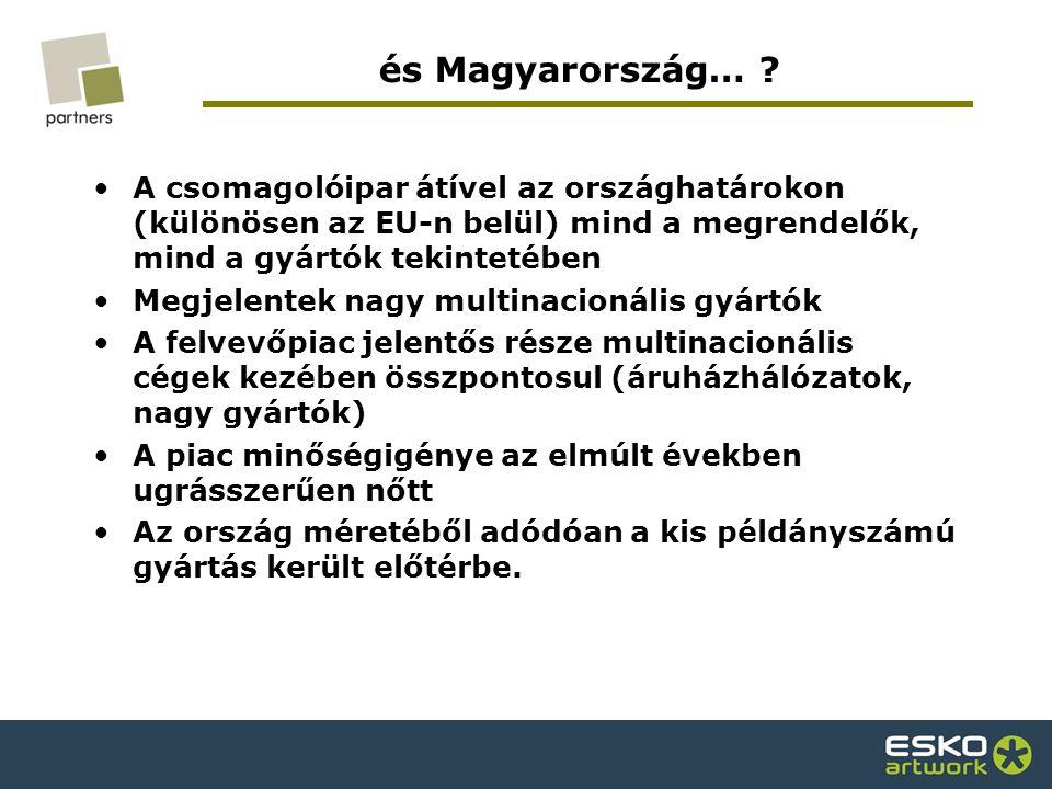 és Magyarország… .