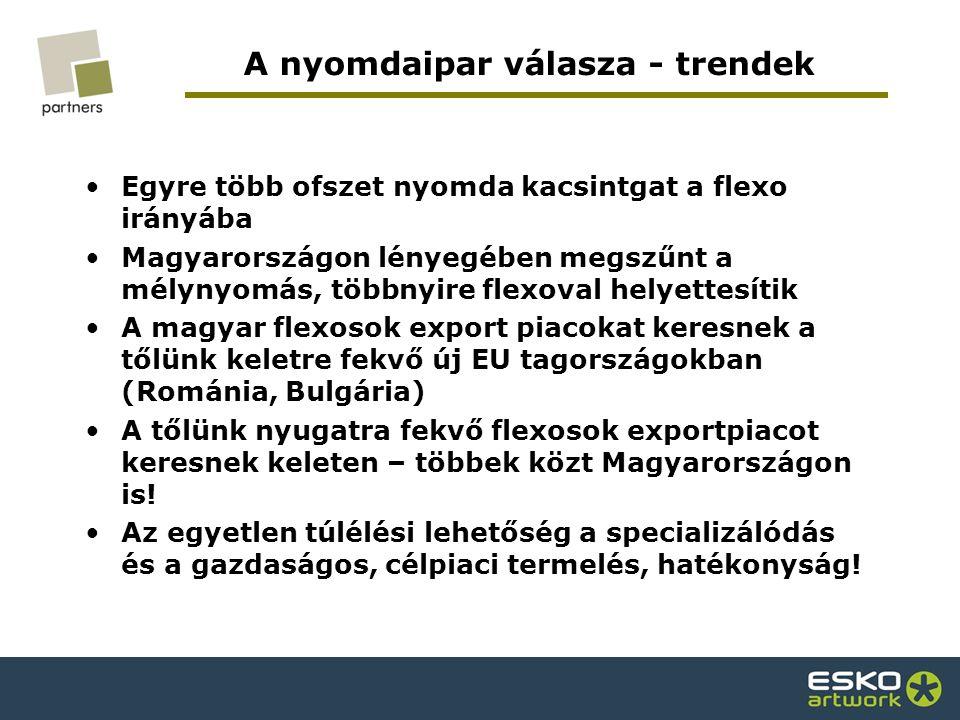 A nyomdaipar válasza - trendek Egyre több ofszet nyomda kacsintgat a flexo irányába Magyarországon lényegében megszűnt a mélynyomás, többnyire flexoval helyettesítik A magyar flexosok export piacokat keresnek a tőlünk keletre fekvő új EU tagországokban (Románia, Bulgária) A tőlünk nyugatra fekvő flexosok exportpiacot keresnek keleten – többek közt Magyarországon is.