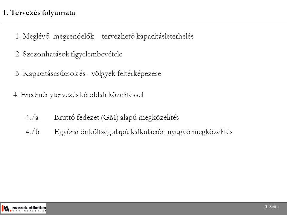 I. Tervezés folyamata 3. Seite 1. Meglévő megrendelők – tervezhető kapacitásleterhelés 2. Szezonhatások figyelembevétele 3. Kapacitáscsúcsok és –völgy