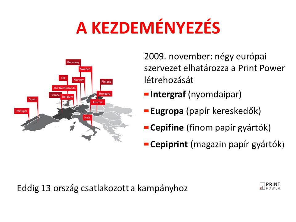 A KEZDEMÉNYEZÉS 2009.