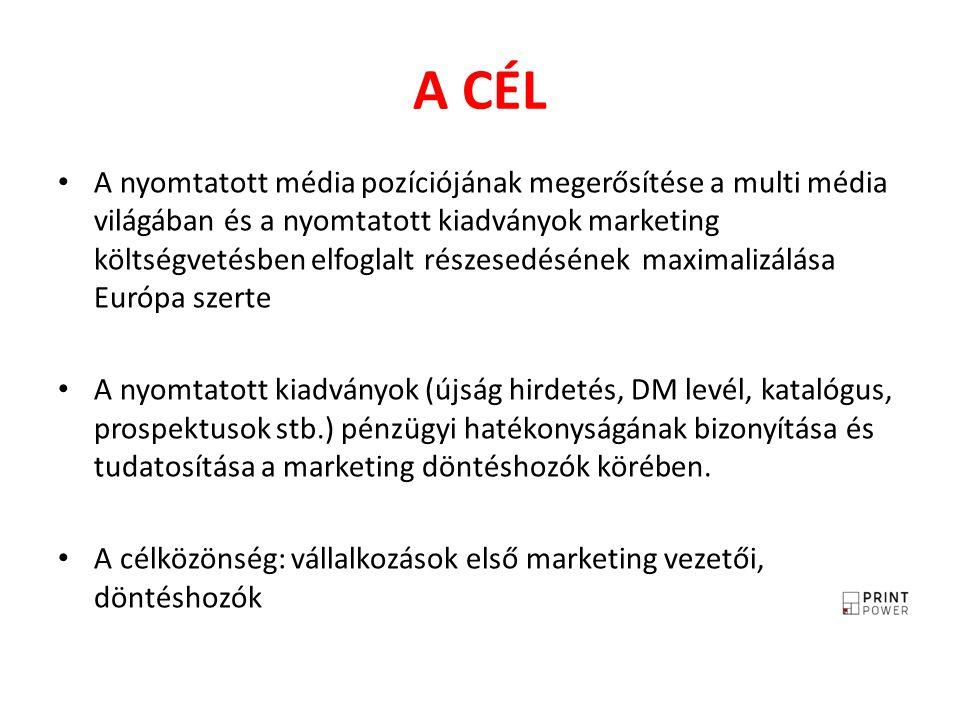 A CÉL A nyomtatott média pozíciójának megerősítése a multi média világában és a nyomtatott kiadványok marketing költségvetésben elfoglalt részesedésének maximalizálása Európa szerte A nyomtatott kiadványok (újság hirdetés, DM levél, katalógus, prospektusok stb.) pénzügyi hatékonyságának bizonyítása és tudatosítása a marketing döntéshozók körében.