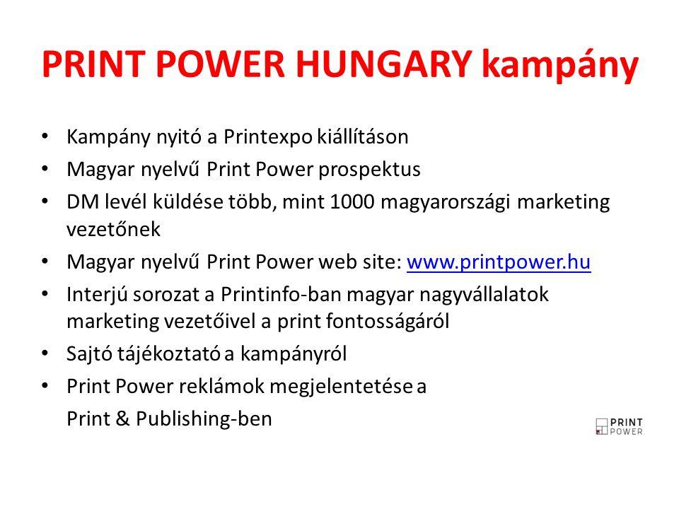 PRINT POWER HUNGARY kampány Kampány nyitó a Printexpo kiállításon Magyar nyelvű Print Power prospektus DM levél küldése több, mint 1000 magyarországi marketing vezetőnek Magyar nyelvű Print Power web site: www.printpower.huwww.printpower.hu Interjú sorozat a Printinfo-ban magyar nagyvállalatok marketing vezetőivel a print fontosságáról Sajtó tájékoztató a kampányról Print Power reklámok megjelentetése a Print & Publishing-ben