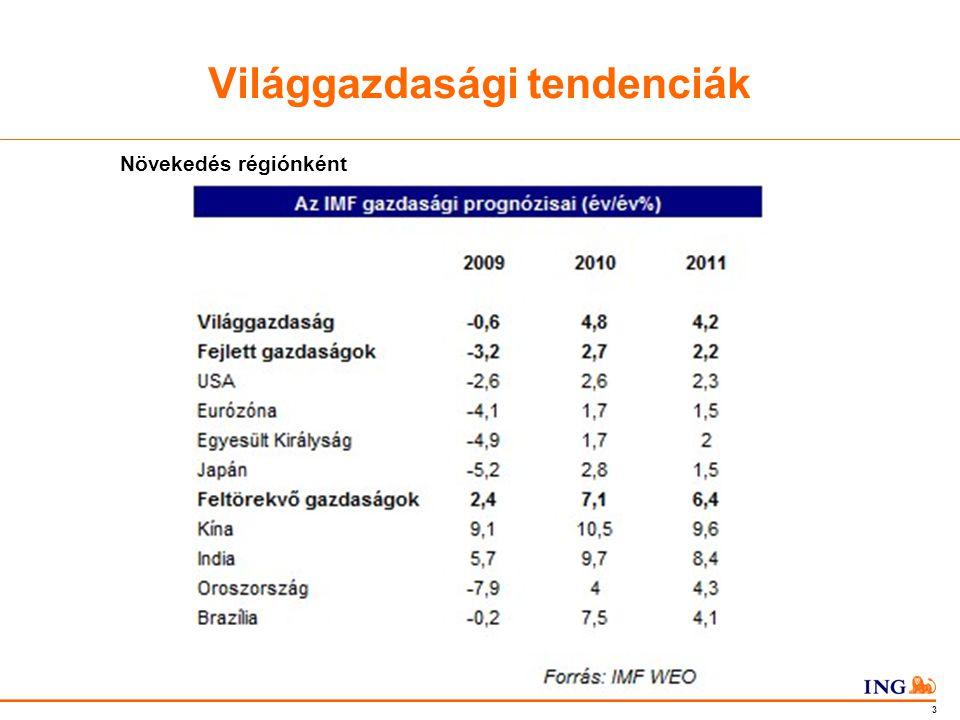 Do not put content in the Brand Signature area 14 Magyarországi kilátások A beruházások sporadikusak, megtakarítás a domináns
