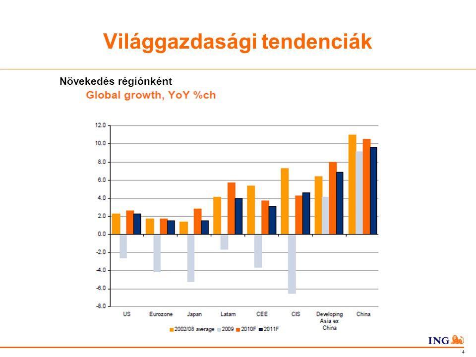 Do not put content in the Brand Signature area 15 Növekvő hazai hitelkihelyezések Magyarországi kilátások