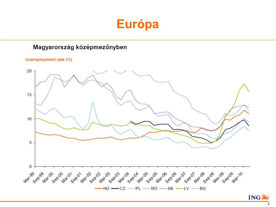 Do not put content in the Brand Signature area 19 Bankadó – dráguló hitelezés Privát szektor finanszírozásában továbbra sincs éles verseny Vállalati hitelezés folyamatos, finanszírozói specializáció mellett EU támogatással kombinált beruházások (eszközalapú kölcsön lízingcégtől…) Finanszírozási környezet
